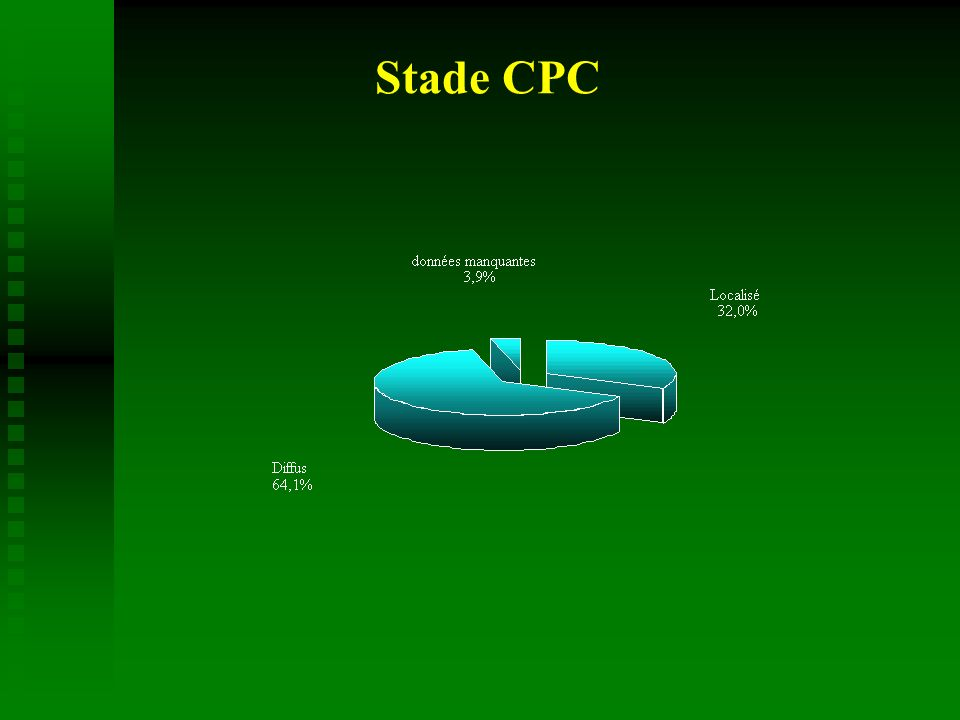 Stade CPC