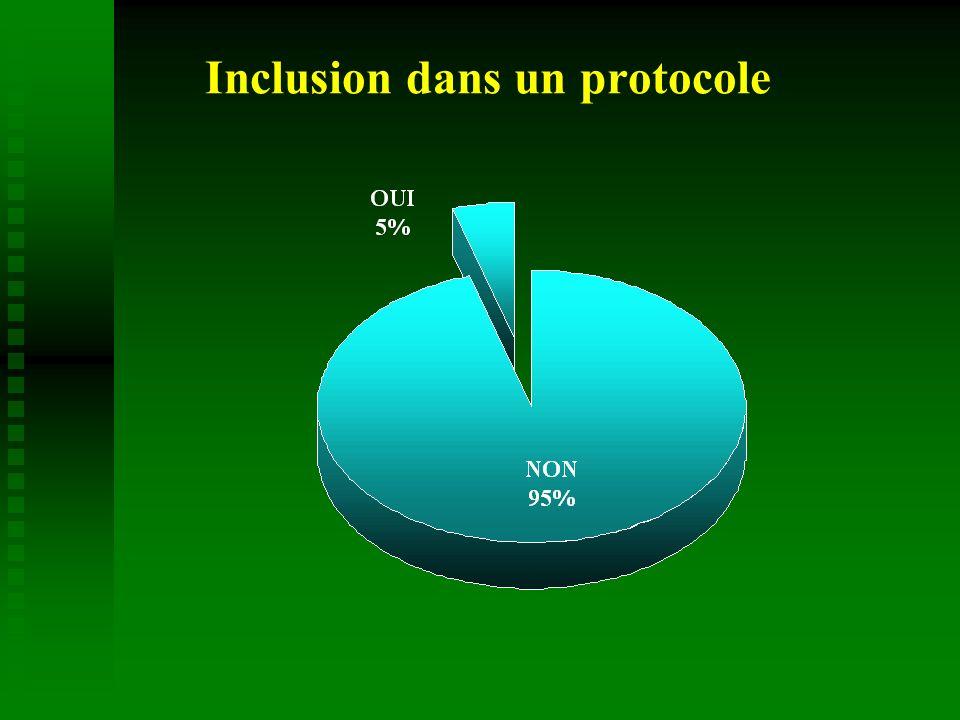 Inclusion dans un protocole