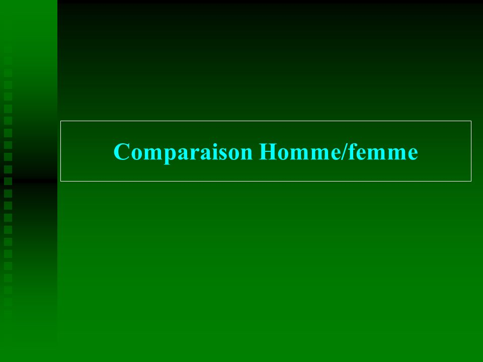 Comparaison Homme/femme