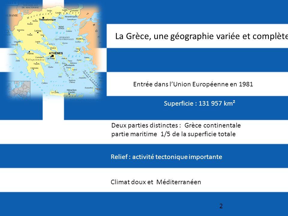 2 Superficie : 131 957 km² Relief : activité tectonique importante Climat doux et Méditerranéen La Grèce, une géographie variée et complète Entrée dans lUnion Européenne en 1981 Deux parties distinctes : Grèce continentale partie maritime 1/5 de la superficie totale