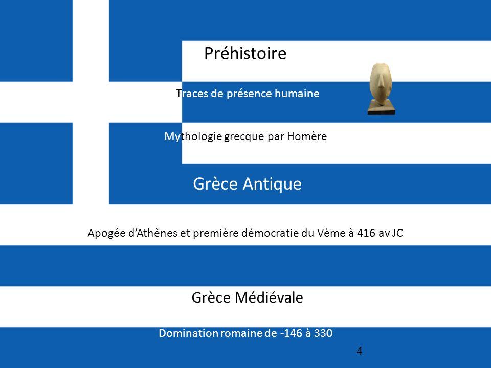 Préhistoire Traces de présence humaine 4 Mythologie grecque par Homère Domination romaine de -146 à 330 Grèce Antique Apogée dAthènes et première démocratie du Vème à 416 av JC Grèce Médiévale