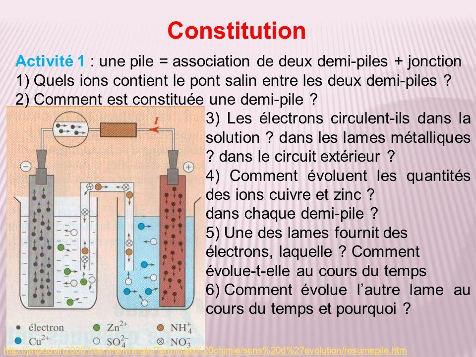 Constitution Activité 1 : une pile = association de deux demi-piles + jonction 1) Quels ions contient le pont salin entre les deux demi-piles ? 2) Com