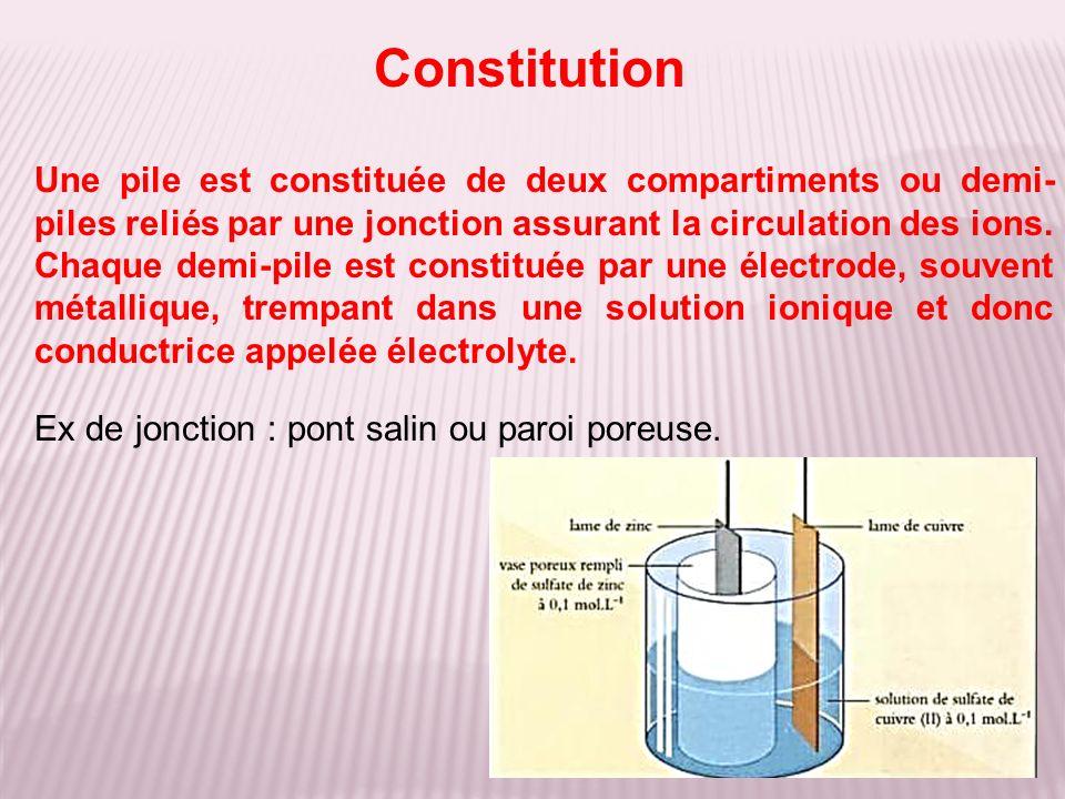 Constitution Une pile est constituée de deux compartiments ou demi- piles reliés par une jonction assurant la circulation des ions. Chaque demi-pile e