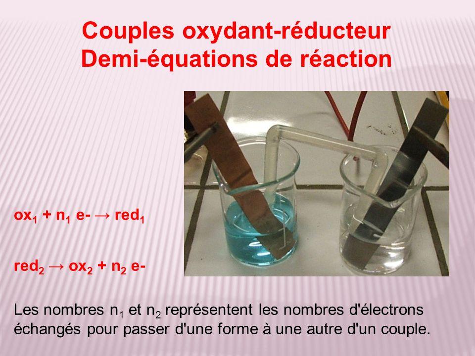 ox 1 + n 1 e- red 1 red 2 ox 2 + n 2 e- Les nombres n 1 et n 2 représentent les nombres d'électrons échangés pour passer d'une forme à une autre d'un
