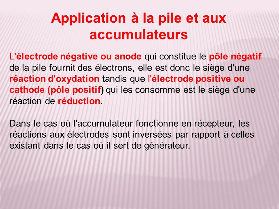 L'électrode négative ou anode qui constitue le pôle négatif de la pile fournit des électrons, elle est donc le siège d'une réaction d'oxydation tandis