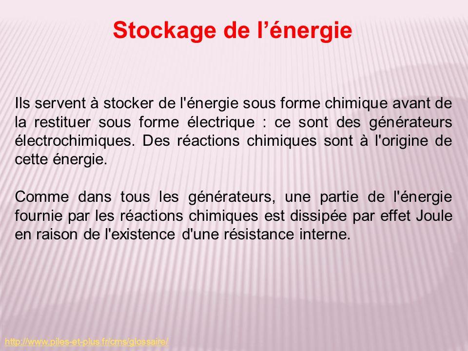 Ils servent à stocker de l'énergie sous forme chimique avant de la restituer sous forme électrique : ce sont des générateurs électrochimiques. Des réa