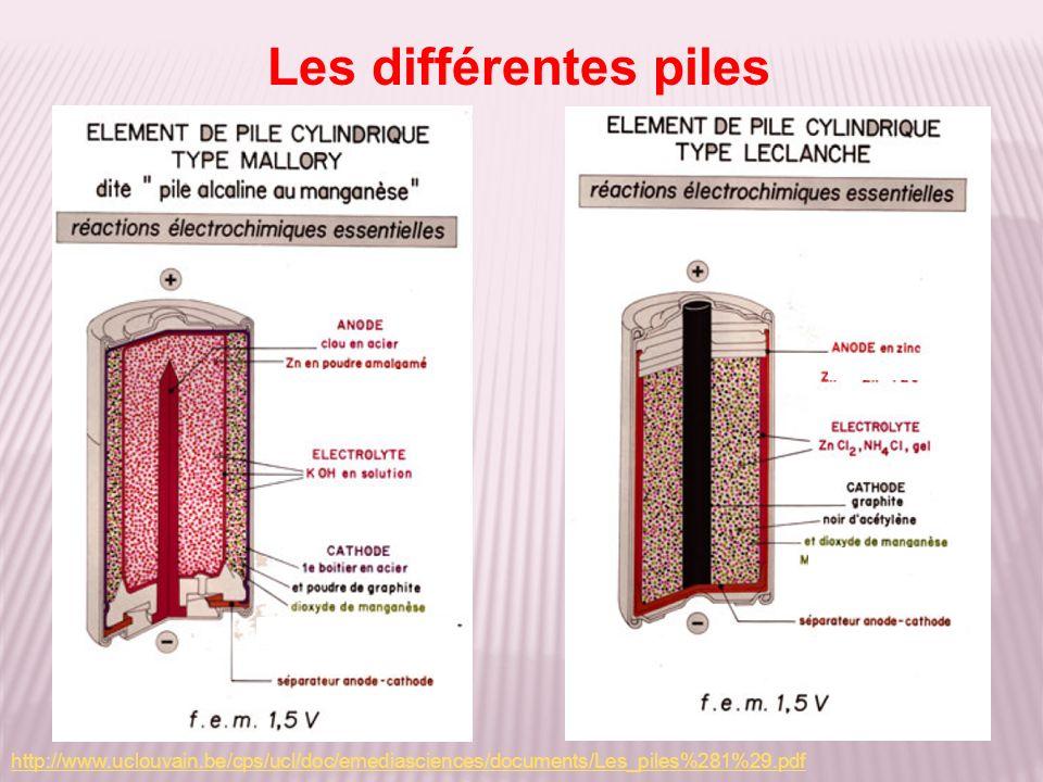Les différentes piles http://www.uclouvain.be/cps/ucl/doc/emediasciences/documents/Les_piles%281%29.pdf
