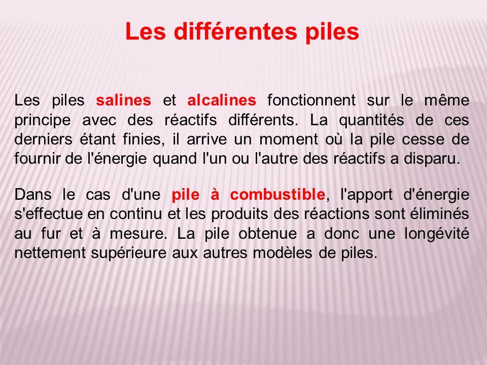 Les piles salines et alcalines fonctionnent sur le même principe avec des réactifs différents. La quantités de ces derniers étant finies, il arrive un
