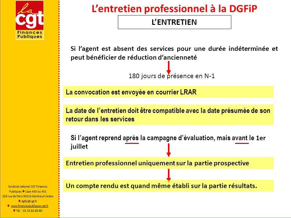 Lentretien professionnel à la DGFiP LENTRETIEN La convocation est envoyée en courrier LRAR La date de lentretien doit être compatible avec la date pré