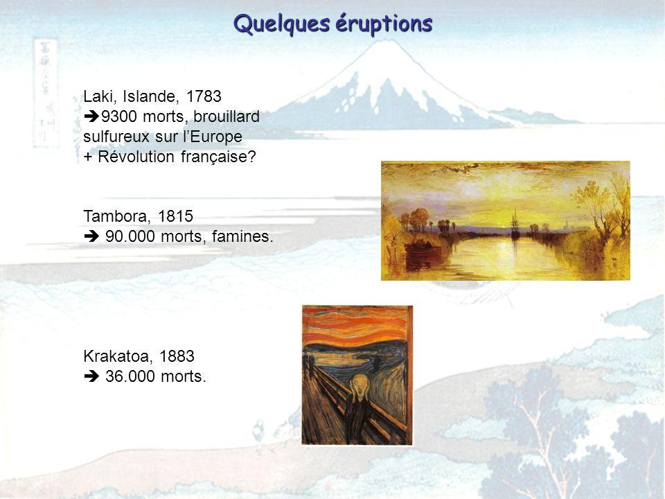 Quelques éruptions Laki, Islande, 1783 9300 morts, brouillard sulfureux sur lEurope + Révolution française? Tambora, 1815 90.000 morts, famines. Kraka