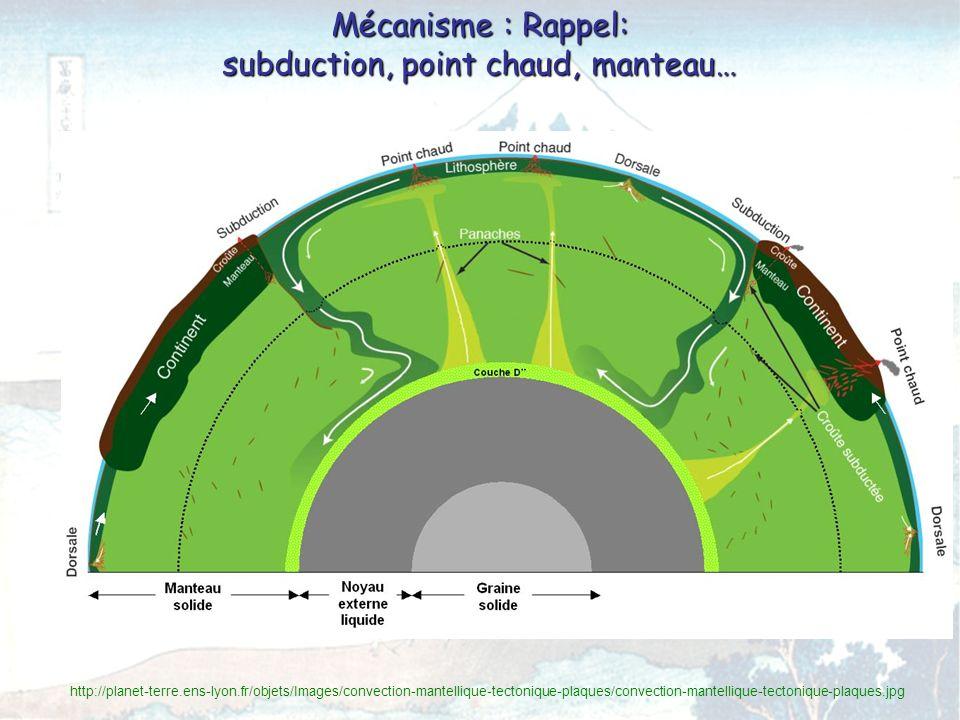 © U. Laval http://planet-terre.ens-lyon.fr/objets/Images/convection-mantellique-tectonique-plaques/convection-mantellique-tectonique-plaques.jpg Mécan