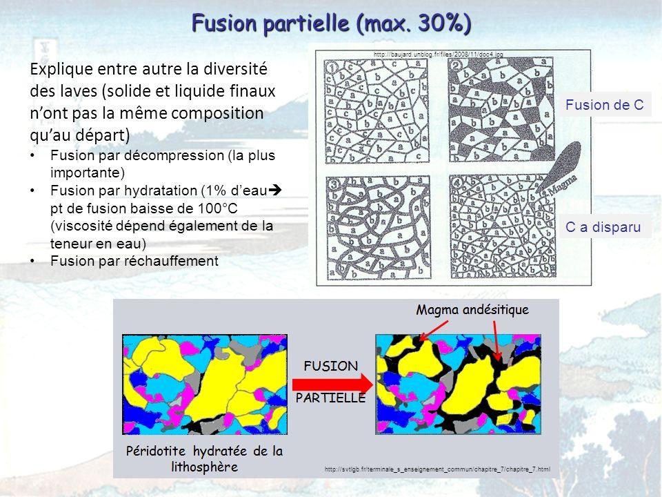 Explique entre autre la diversité des laves (solide et liquide finaux nont pas la même composition quau départ) Fusion par décompression (la plus impo