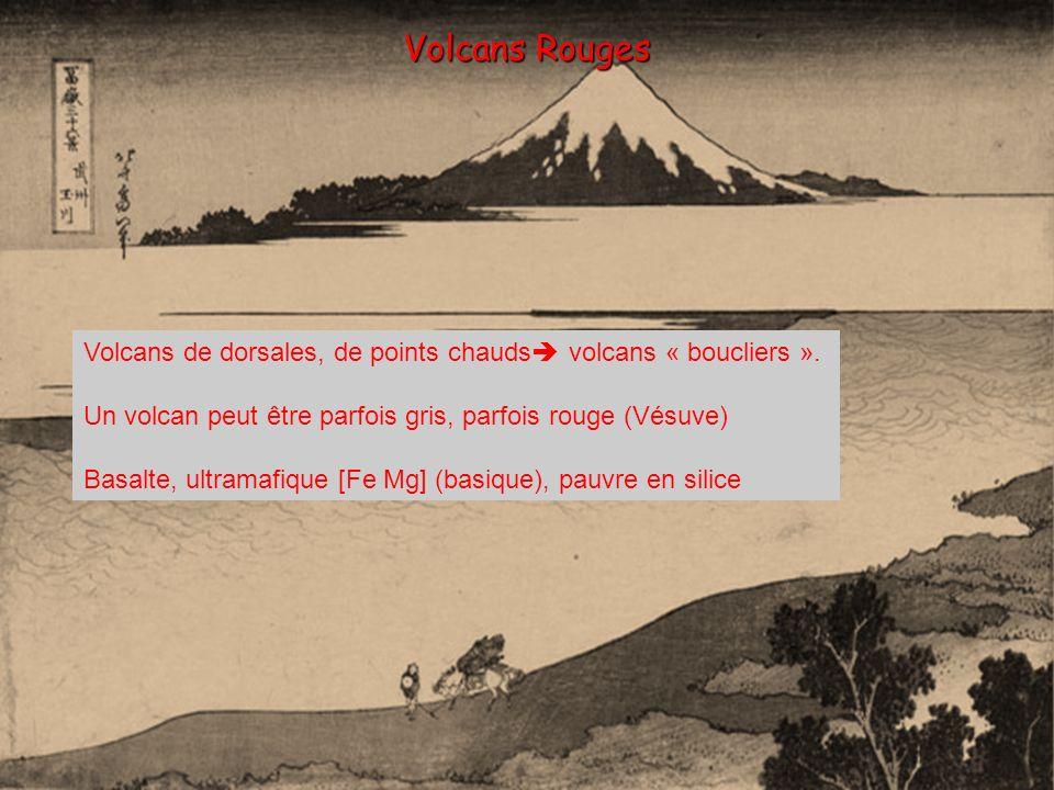 Volcans Rouges Volcans de dorsales, de points chauds volcans « boucliers ». Un volcan peut être parfois gris, parfois rouge (Vésuve) Basalte, ultramaf
