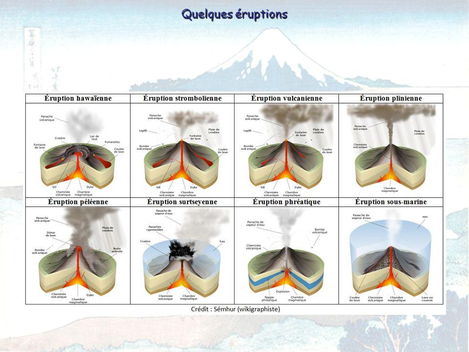 Quelques éruptions