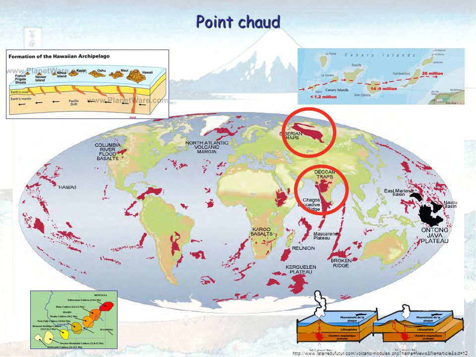 Point chaud http://www.laterredufutur.com/volcano/modules.php?name=News&file=article&sid=12