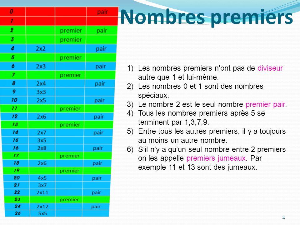 Nombres premiers 2 1)Les nombres premiers n ont pas de diviseur autre que 1 et lui-même.