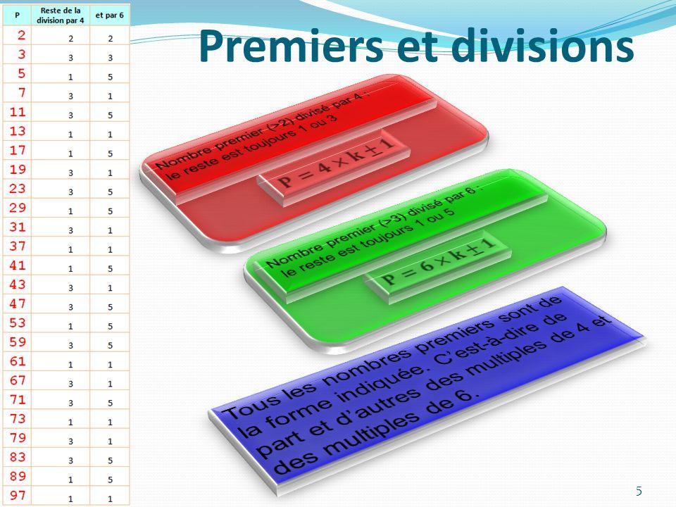 Premiers et divisions 5