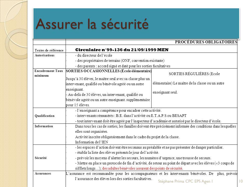 Assurer la sécurité PROCÉDURES OBLIGATOIRES Textes de référence · Circulaire n°99-136 du 21/09/1999 MEN Autorisations · - du directeur de lécole · - d