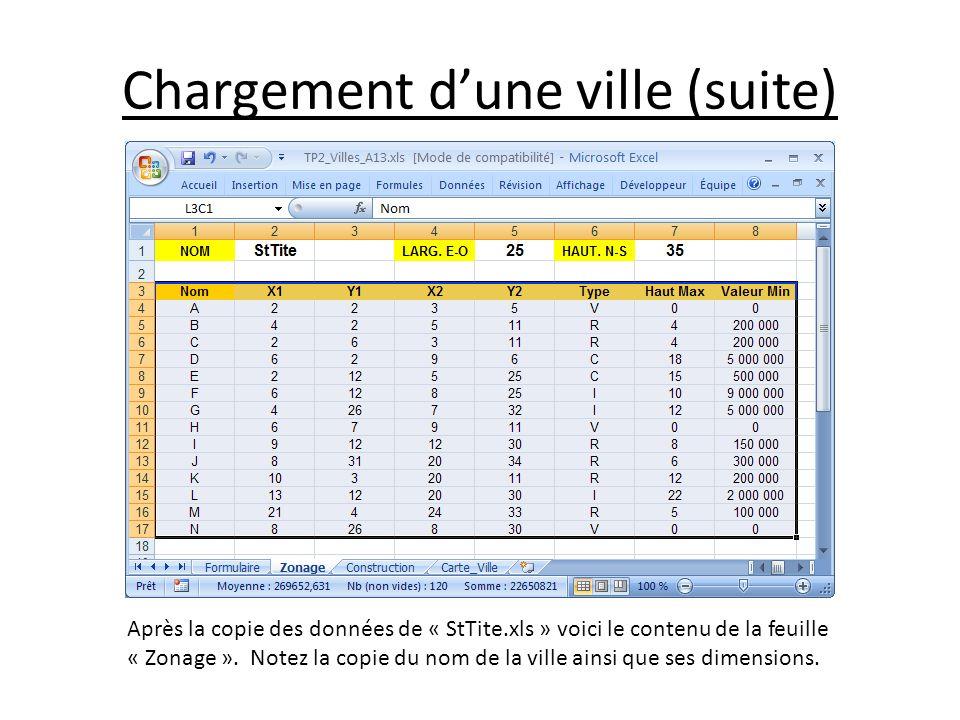 Chargement dune ville (suite) Après la copie des données de « StTite.xls » voici le contenu de la feuille « Zonage ».