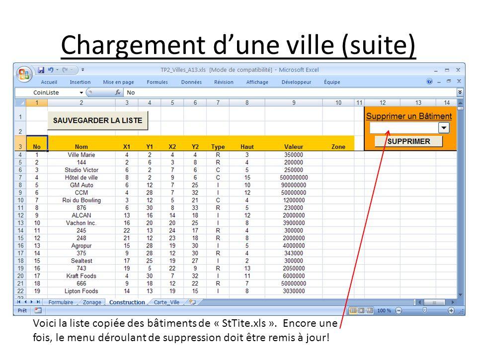 Chargement dune ville (suite) Voici la liste copiée des bâtiments de « StTite.xls ».