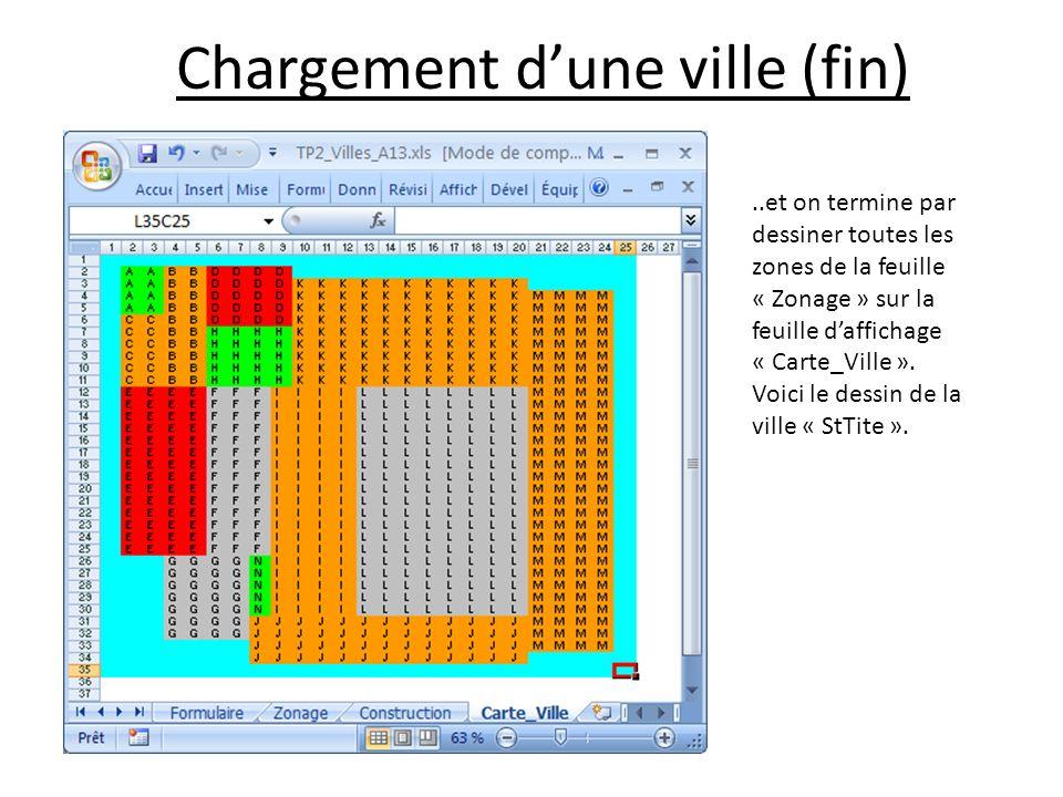 Chargement dune ville (fin)..et on termine par dessiner toutes les zones de la feuille « Zonage » sur la feuille daffichage « Carte_Ville ».