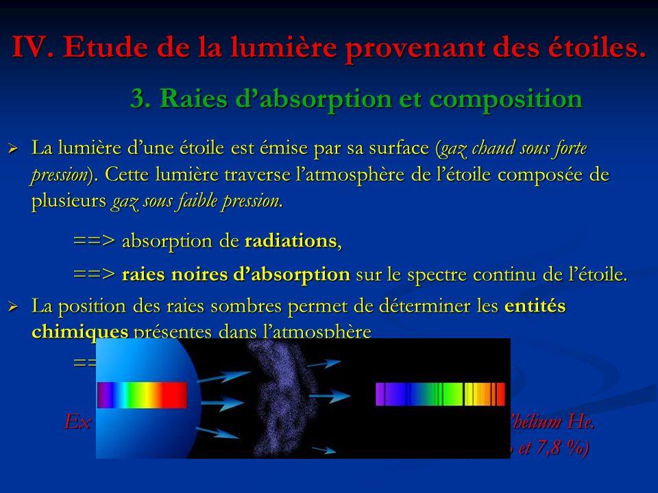 La lumière dune étoile est émise par sa surface (gaz chaud sous forte pression). Cette lumière traverse latmosphère de létoile composée de plusieurs g