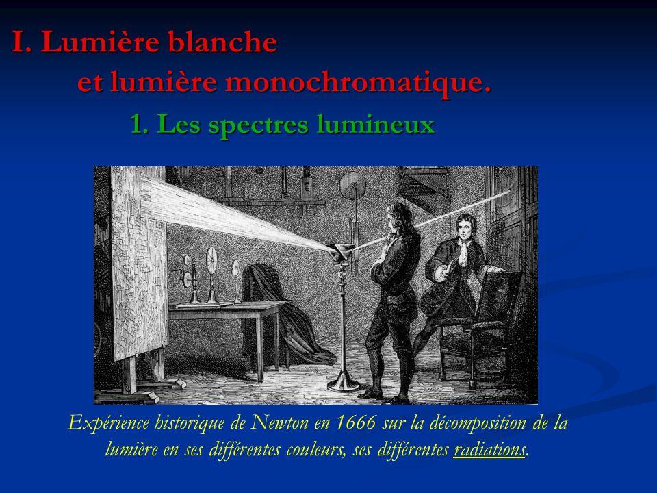 I. Lumière blanche et lumière monochromatique. 1. Les spectres lumineux Expérience historique de Newton en 1666 sur la décomposition de la lumière en