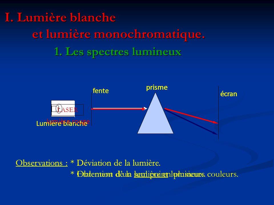 I. Lumière blanche et lumière monochromatique. 1. Les spectres lumineux Lumière blanche écran prisme fente Observations :* Déviation de la lumière. *