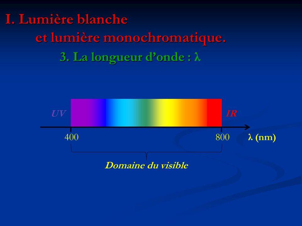 I. Lumière blanche et lumière monochromatique. 3. La longueur donde : 3. La longueur donde : λ 400800 λ (nm) Domaine du visible UVIR