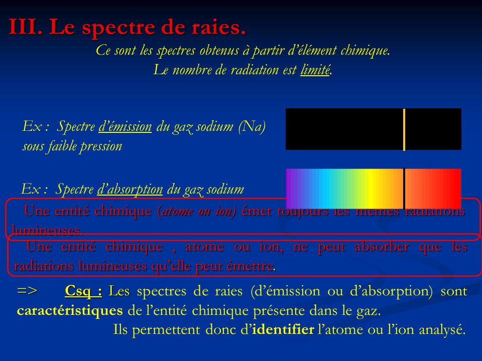 III. Le spectre de raies. Ex : Spectre démission du gaz sodium (Na) sous faible pression Ce sont les spectres obtenus à partir délément chimique. Le n
