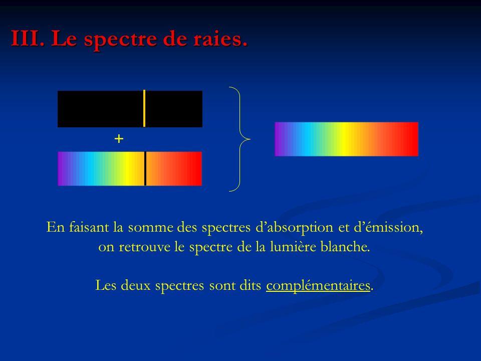 III. Le spectre de raies. En faisant la somme des spectres dabsorption et démission, on retrouve le spectre de la lumière blanche. Les deux spectres s