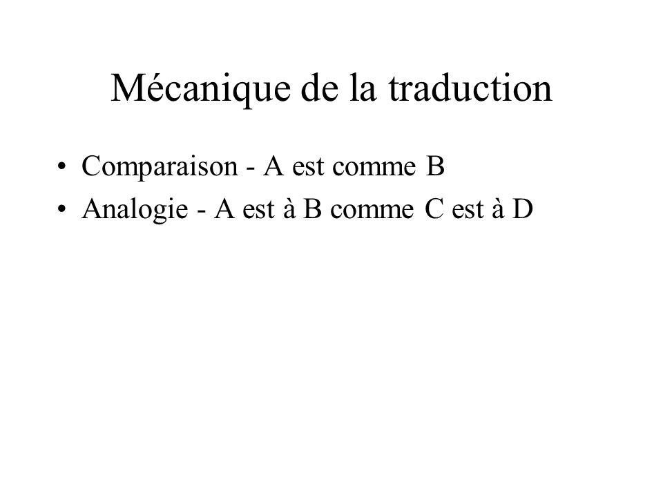Mécanique de la traduction Comparaison - A est comme B Analogie - A est à B comme C est à D