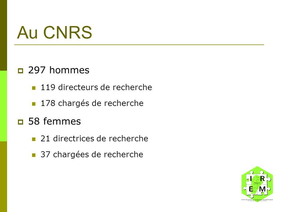 Au CNRS 297 hommes 119 directeurs de recherche 178 chargés de recherche 58 femmes 21 directrices de recherche 37 chargées de recherche