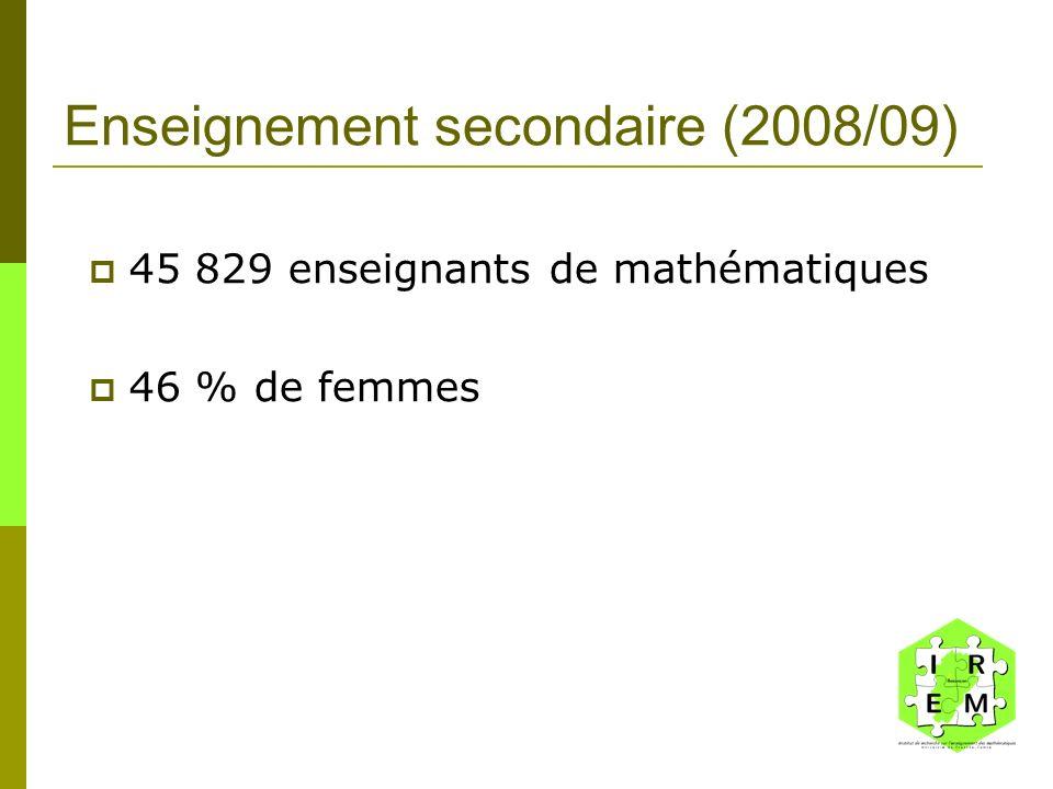 En Franche-Comté… 48 enseignants chercheurs de mathématiques à luniversité 32 MCF (27 hommes, 5 femmes) 16 professeurs (15 hommes, 1 femme) 20 doctorants ou ATER 13 hommes 7 femmes