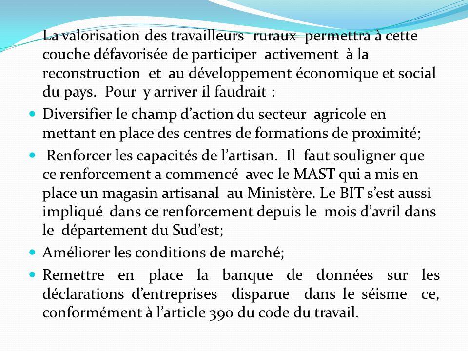 La valorisation des travailleurs ruraux permettra à cette couche défavorisée de participer activement à la reconstruction et au développement économique et social du pays.