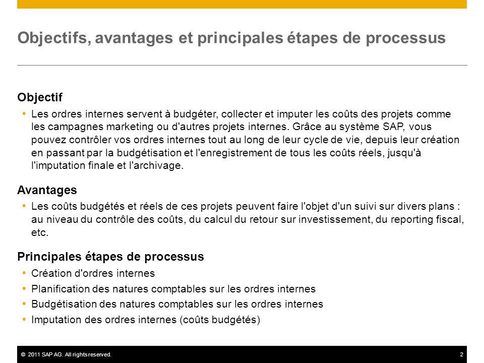 ©2011 SAP AG. All rights reserved.2 Objectifs, avantages et principales étapes de processus Objectif Les ordres internes servent à budgéter, collecter