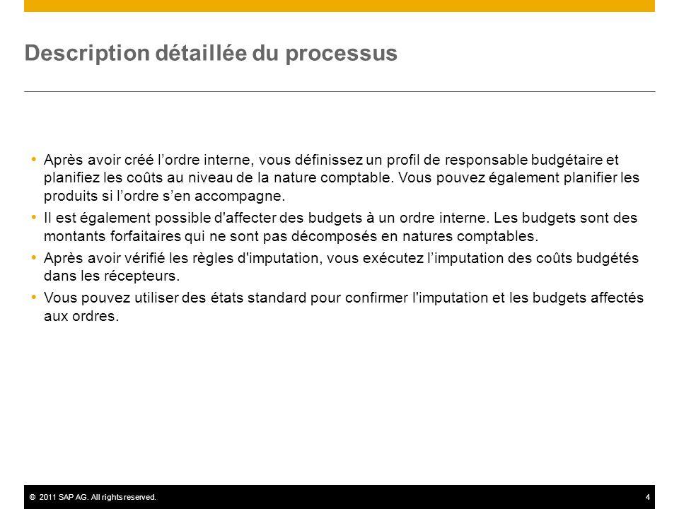 ©2011 SAP AG. All rights reserved.4 Description détaillée du processus Après avoir créé lordre interne, vous définissez un profil de responsable budgé