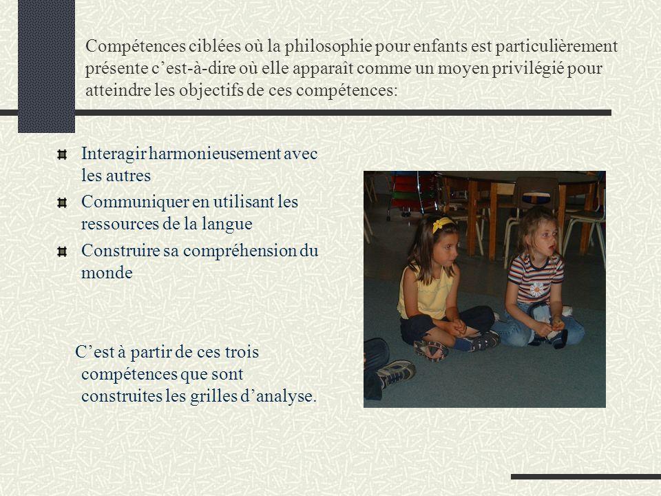 Compétences ciblées où la philosophie pour enfants est particulièrement présente cest-à-dire où elle apparaît comme un moyen privilégié pour atteindre