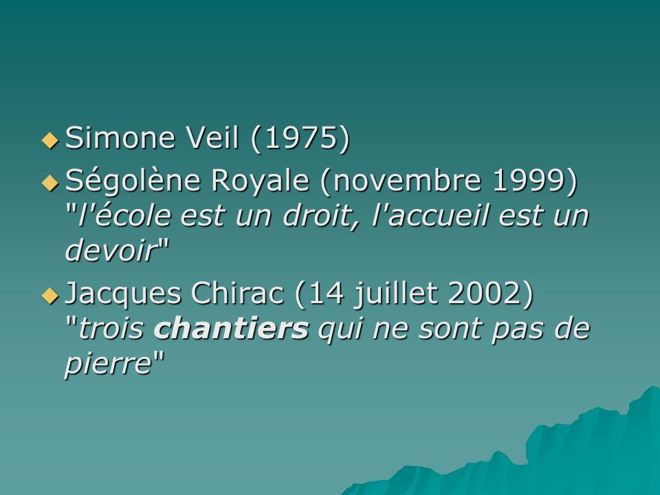 Simone Veil (1975) Simone Veil (1975) Ségolène Royale (novembre 1999)