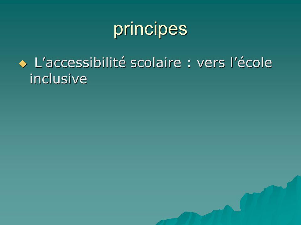 principes Laccessibilité scolaire : vers lécole inclusive Laccessibilité scolaire : vers lécole inclusive