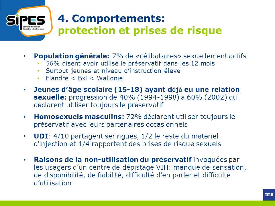 4. Comportements: protection et prises de risque Population générale: 7% de «célibataires» sexuellement actifs 56% disent avoir utilisé le préservatif