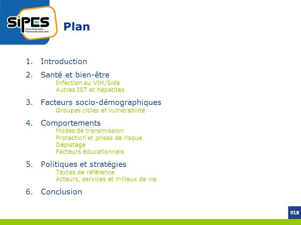 Plan 1.Introduction 2.Santé et bien-être Infection au VIH/Sida Autres IST et hépatites 3.Facteurs socio-démographiques Groupes cibles et vulnérabilité