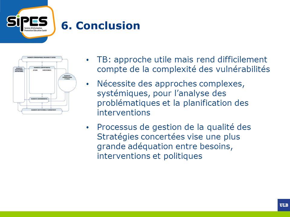 6. Conclusion TB: approche utile mais rend difficilement compte de la complexité des vulnérabilités Nécessite des approches complexes, systémiques, po