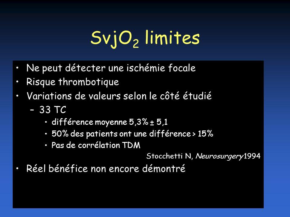 SvjO 2 limites Ne peut détecter une ischémie focale Risque thrombotique Variations de valeurs selon le côté étudié –33 TC différence moyenne 5,3% ± 5,