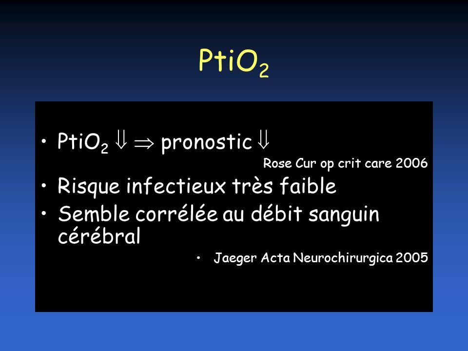 PtiO 2 PtiO 2 pronostic Rose Cur op crit care 2006 Risque infectieux très faible Semble corrélée au débit sanguin cérébral Jaeger Acta Neurochirurgica