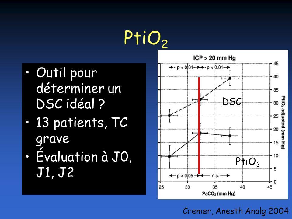 PtiO 2 Outil pour déterminer un DSC idéal ? 13 patients, TC grave Évaluation à J0, J1, J2 DSC PtiO 2 Cremer, Anesth Analg 2004