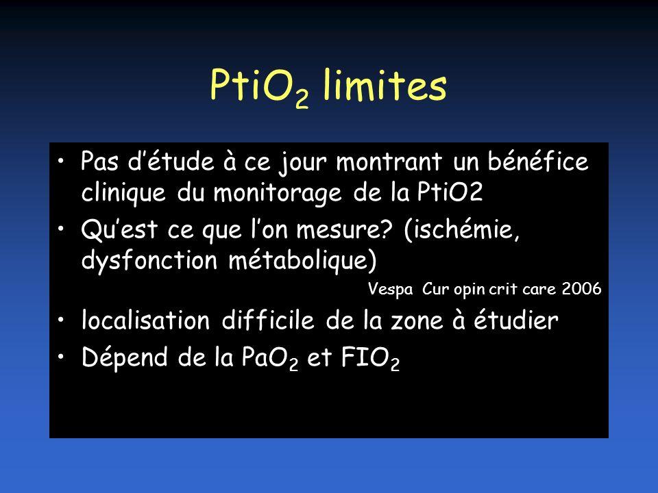 PtiO 2 limites Pas détude à ce jour montrant un bénéfice clinique du monitorage de la PtiO2 Quest ce que lon mesure? (ischémie, dysfonction métaboliqu