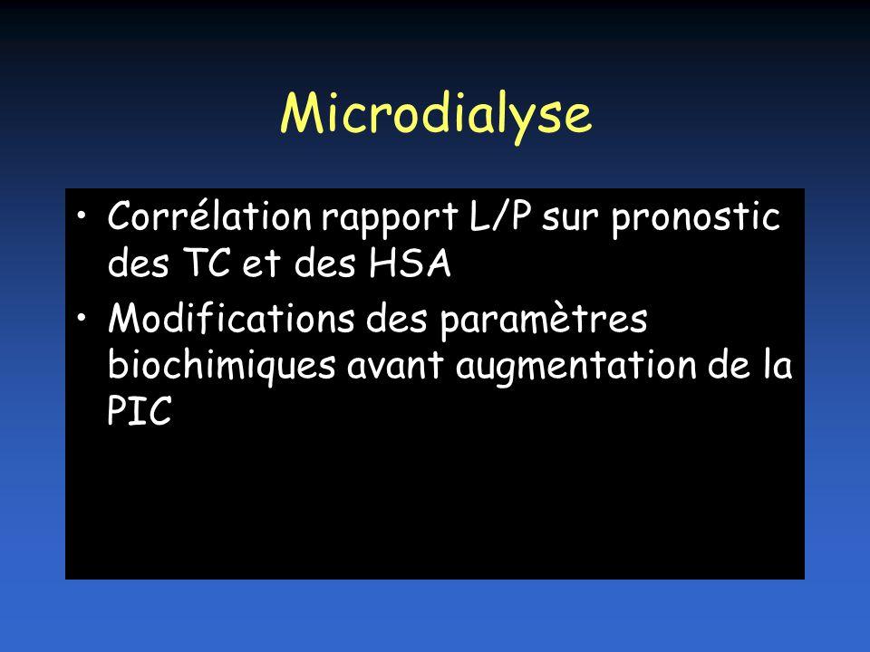 Microdialyse Corrélation rapport L/P sur pronostic des TC et des HSA Modifications des paramètres biochimiques avant augmentation de la PIC