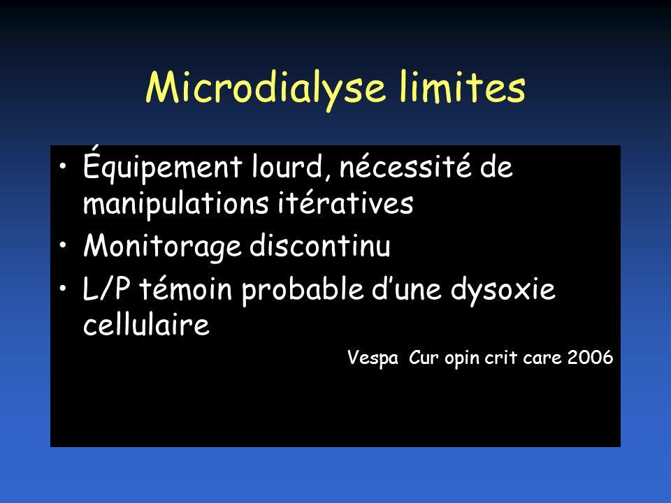 Microdialyse limites Équipement lourd, nécessité de manipulations itératives Monitorage discontinu L/P témoin probable dune dysoxie cellulaire Vespa C