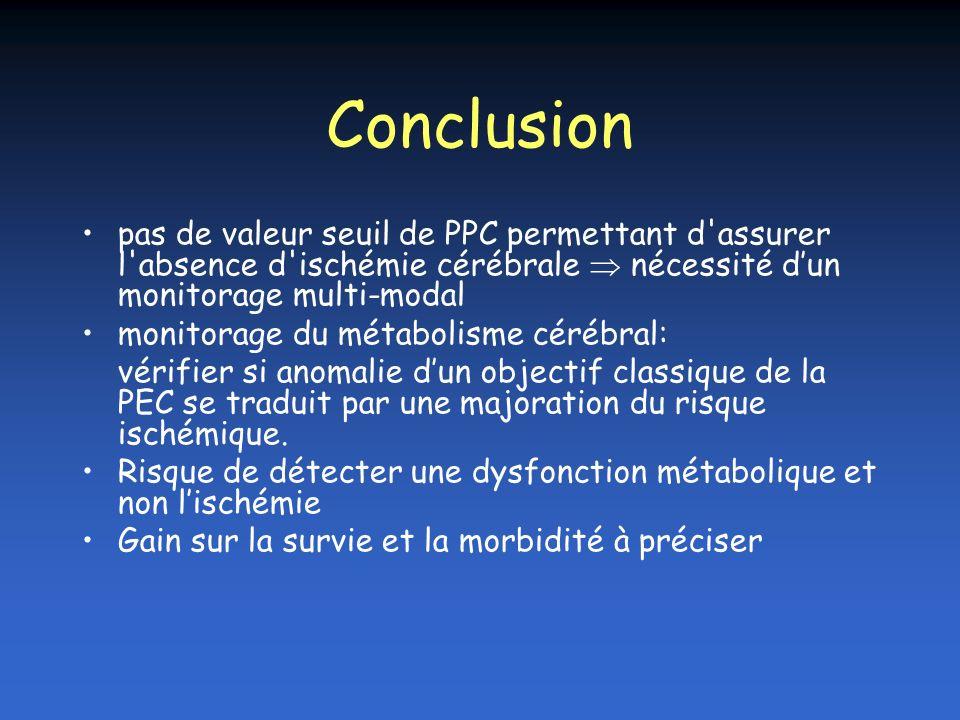 Conclusion pas de valeur seuil de PPC permettant d'assurer l'absence d'ischémie cérébrale nécessité dun monitorage multi-modal monitorage du métabolis